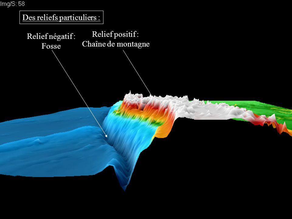 http://blog.crdp-versailles.fr/svtnoailles/public/Geologie_4eme/.RTEmagicC_subduction.jpg_m.jpg Un arc volcanique : Un arc volcanique continental quand la convergence se fait avec une lithosphère continentale Un arc volcanique océanique quand la convergence se fait avec une lithosphère océanique (volcans explosifs) Bassin darrière arc
