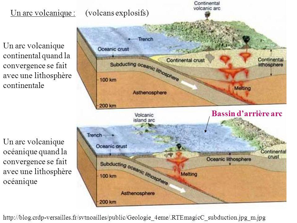 Plis Chevauchement (faille inverse) Granodiorite Volcanisme http://planet-terre.ens-lyon.fr/planetterre/objets/Images/convergence-lardeaux-2002/convergence.pdf Une déformation lithosphérique importante :