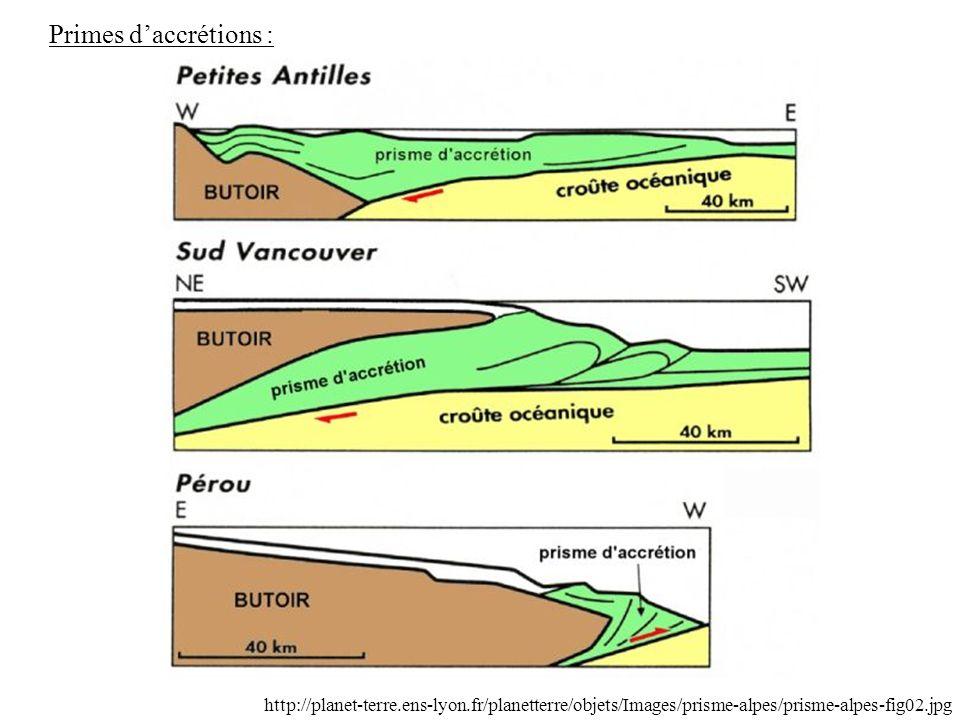 Profil de sismique réflexion et profil interprété du prisme d accrétion de la fosse de Nankai.