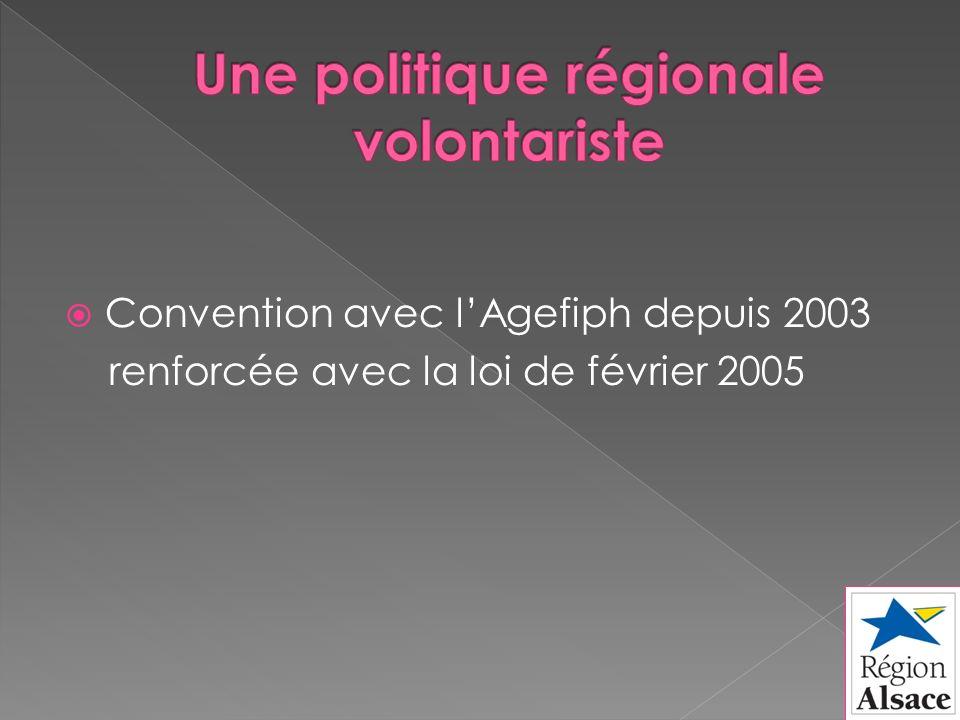 Convention avec lAgefiph depuis 2003 renforcée avec la loi de février 2005
