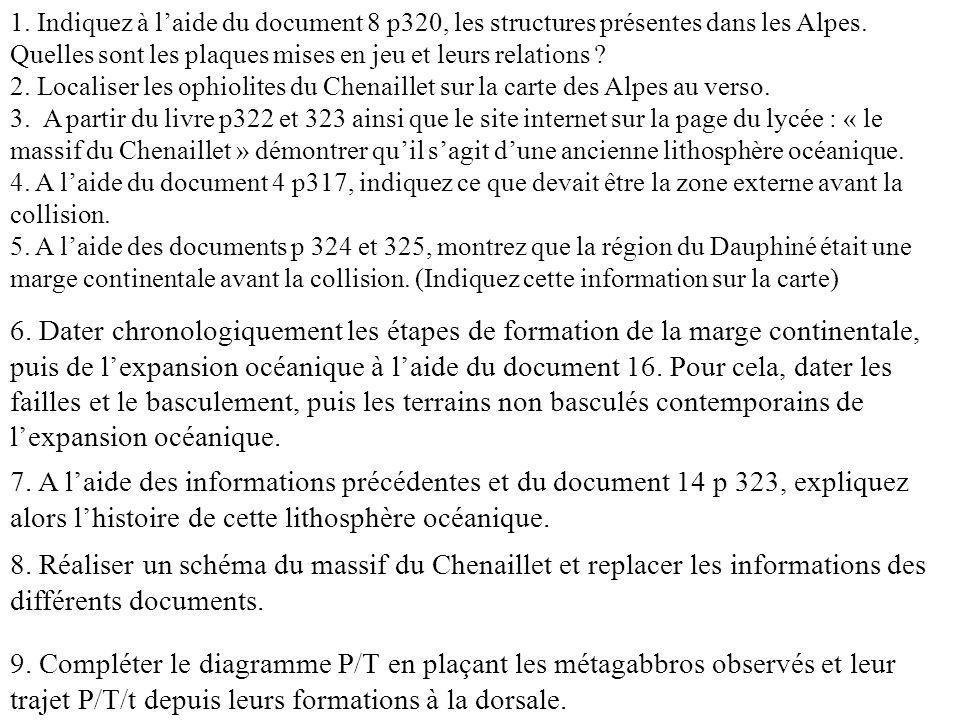 1. Indiquez à laide du document 8 p320, les structures présentes dans les Alpes. Quelles sont les plaques mises en jeu et leurs relations ? 2. Localis