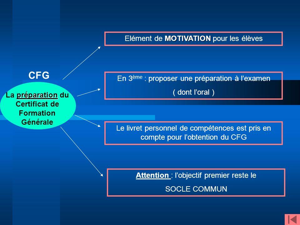 préparation La préparation du Certificat de Formation Générale CFG MOTIVATION Elément de MOTIVATION pour les élèves En 3 ème : proposer une préparatio