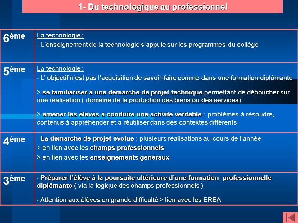 1- Du technologique au professionnel 6 ème La technologie : - Lenseignement de la technologie sappuie sur les programmes du collège 5 ème La technolog