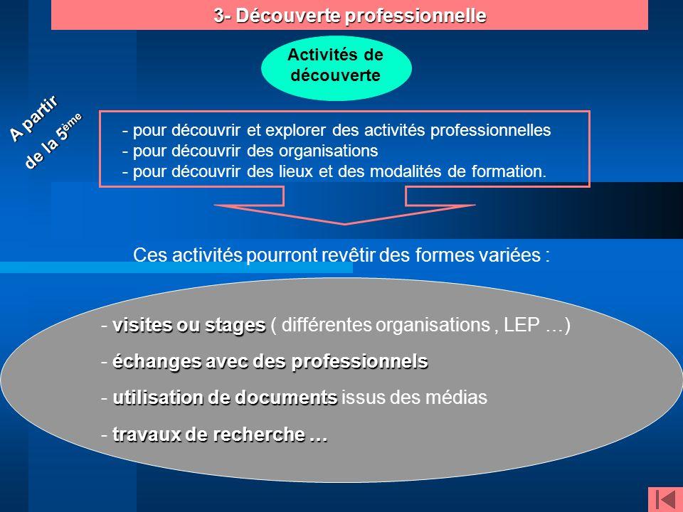 3- Découverte professionnelle Activités de découverte A partir de la 5 ème - pour découvrir et explorer des activités professionnelles - pour découvri