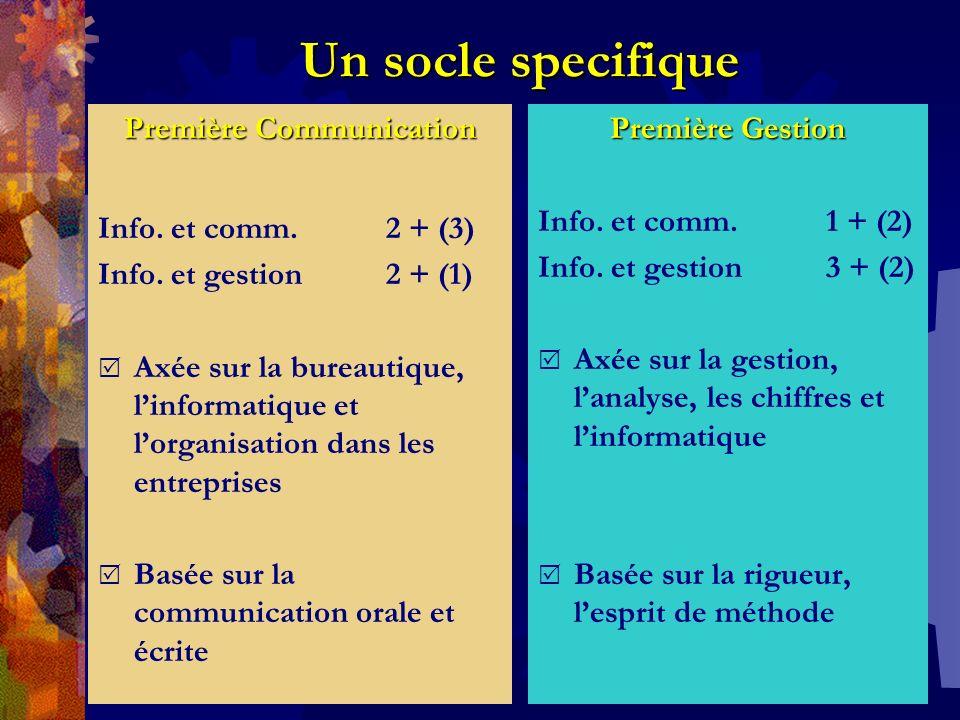 Un socle specifique Première Communication Info.et comm.2 + (3) Info.