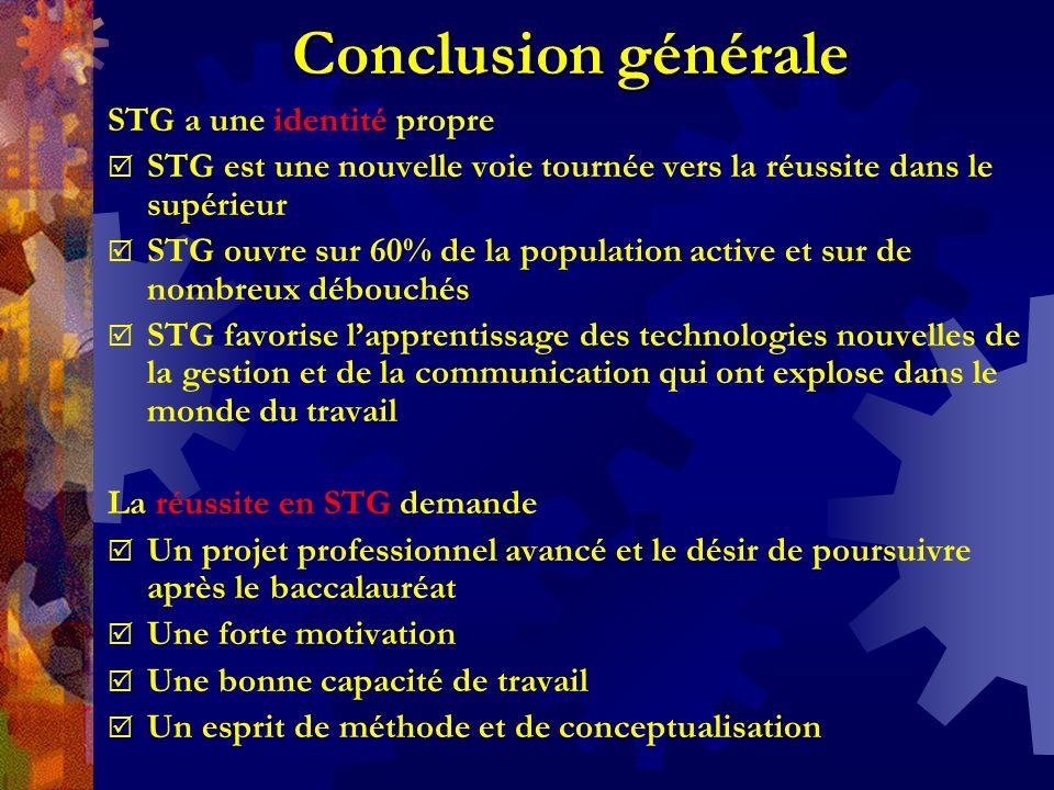 Conclusion générale STG a une identité propre STG est une nouvelle voie tournée vers la réussite dans le supérieur STG ouvre sur 60% de la population