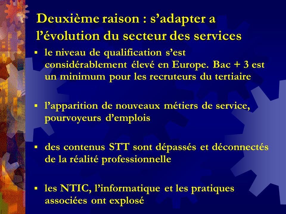 Deuxième raison : sadapter a lévolution du secteur des services le niveau de qualification sest considérablement élevé en Europe. Bac + 3 est un minim