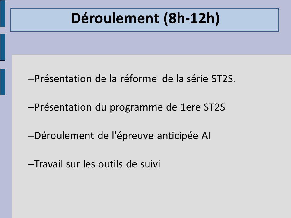 Déroulement (8h-12h) – Présentation de la réforme de la série ST2S. – Présentation du programme de 1ere ST2S – Déroulement de l'épreuve anticipée AI –