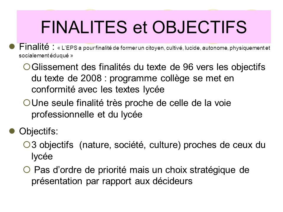 FINALITES et OBJECTIFS Finalité : « LEPS a pour finalité de former un citoyen, cultivé, lucide, autonome, physiquement et socialement éduqué » Glissem