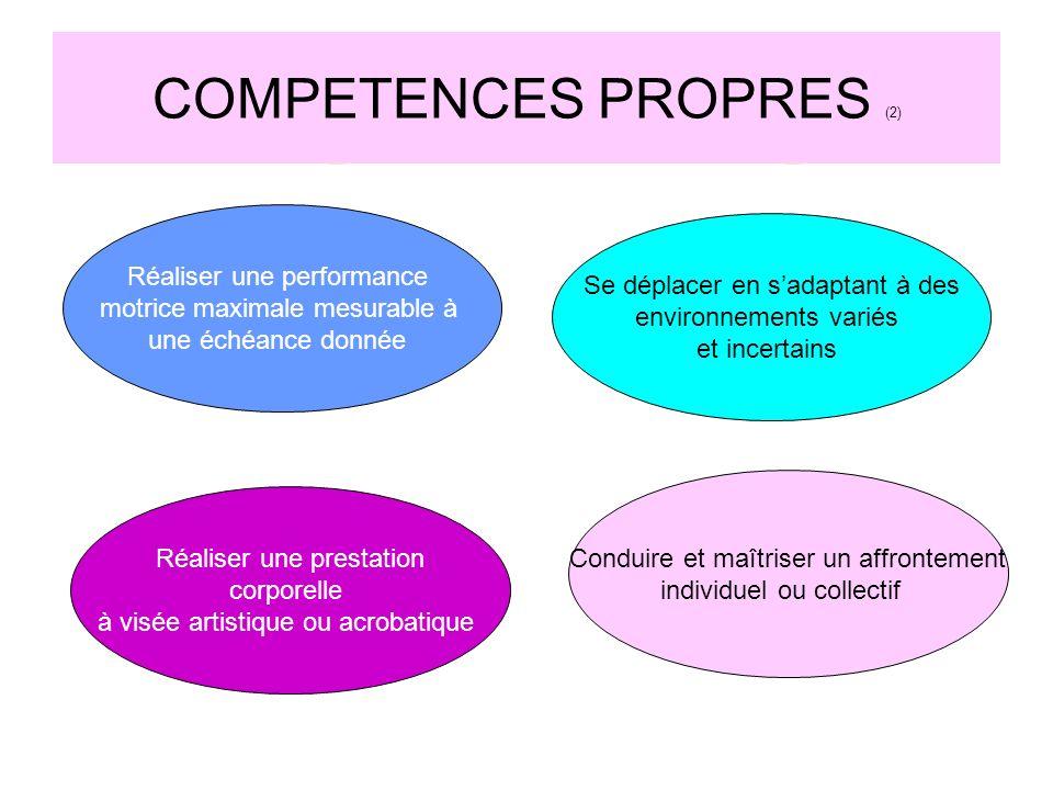 COMPETENCES PROPRES (2) Se déplacer en sadaptant à des environnements variés et incertains Réaliser une prestation corporelle à visée artistique ou ac