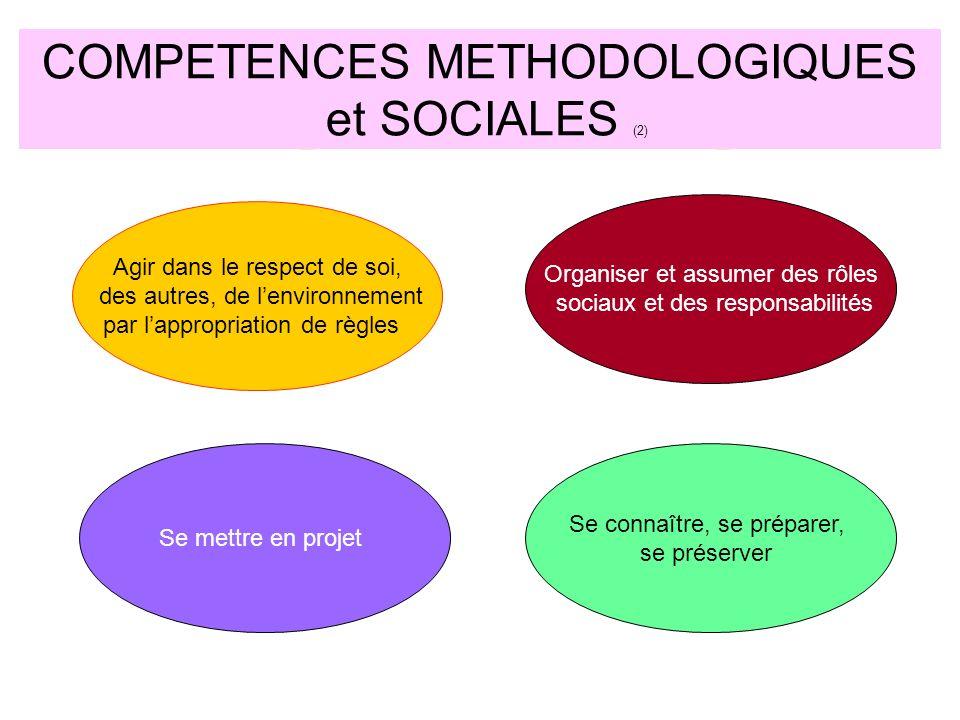 COMPETENCES METHODOLOGIQUES et SOCIALES (2) Agir dans le respect de soi, des autres, de lenvironnement par lappropriation de règles Organiser et assum