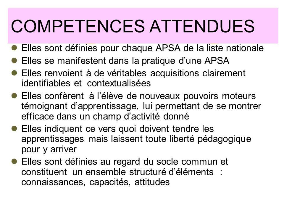 COMPETENCES ATTENDUES Elles sont définies pour chaque APSA de la liste nationale Elles se manifestent dans la pratique dune APSA Elles renvoient à de