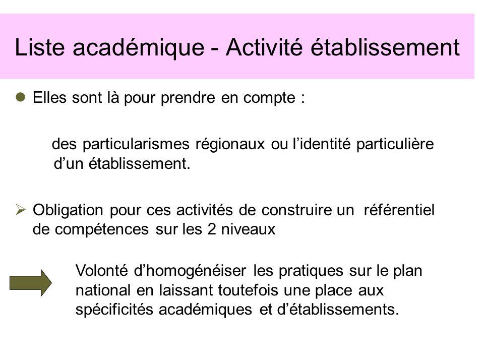 Liste académique - Activité établissement Elles sont là pour prendre en compte : des particularismes régionaux ou lidentité particulière dun établisse