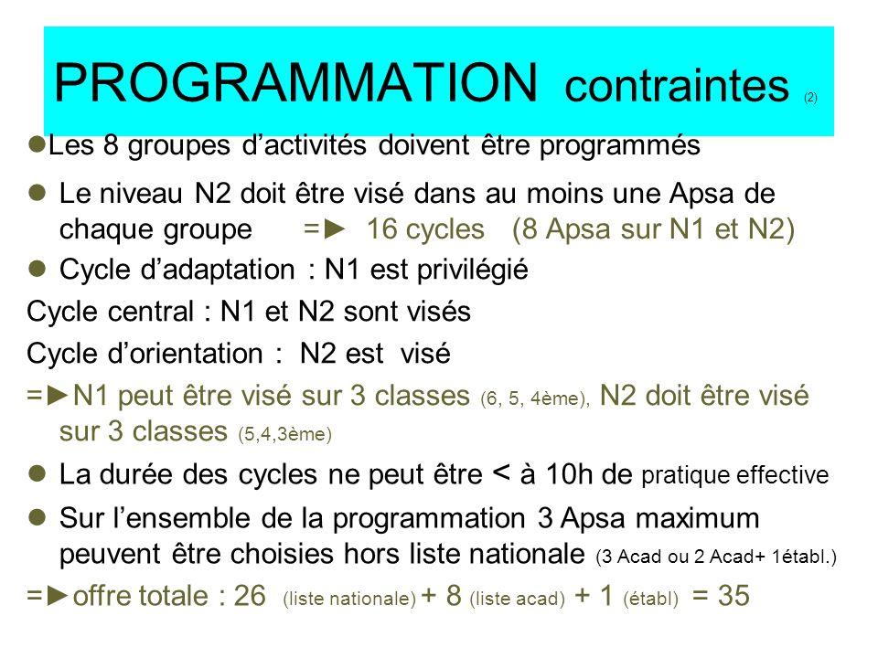 PROGRAMMATION contraintes (2) Les 8 groupes dactivités doivent être programmés Le niveau N2 doit être visé dans au moins une Apsa de chaque groupe = 1