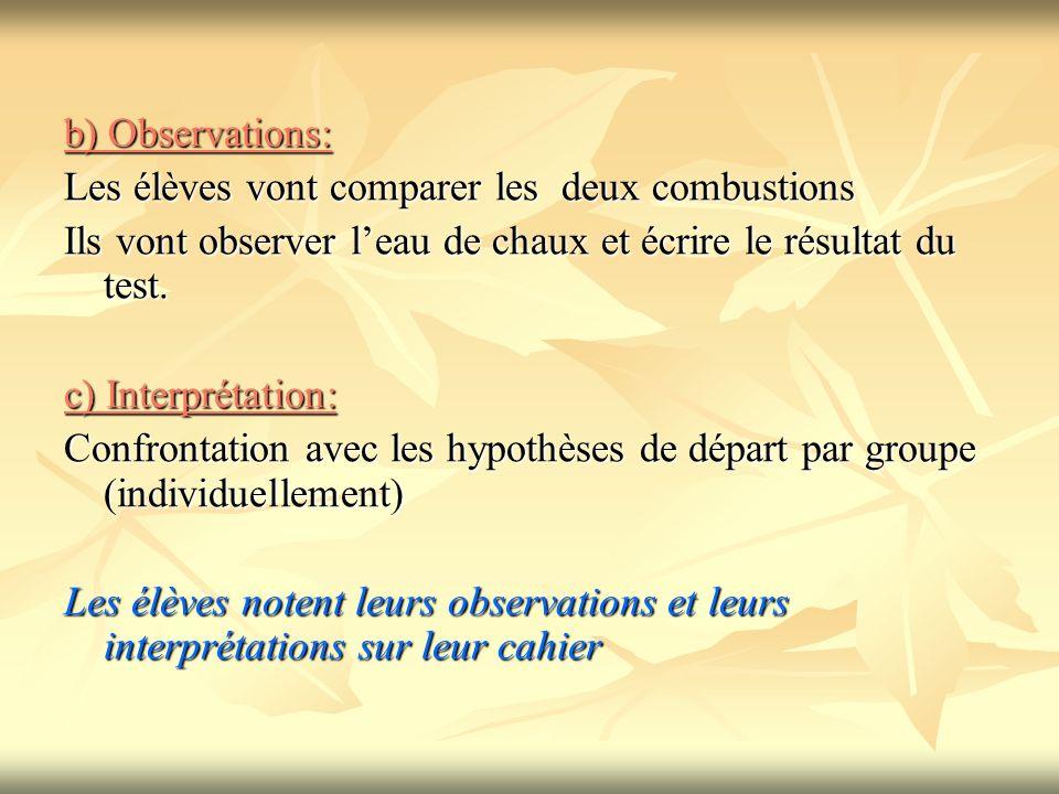 b) Observations: Les élèves vont comparer les deux combustions Ils vont observer leau de chaux et écrire le résultat du test. c) Interprétation: Confr
