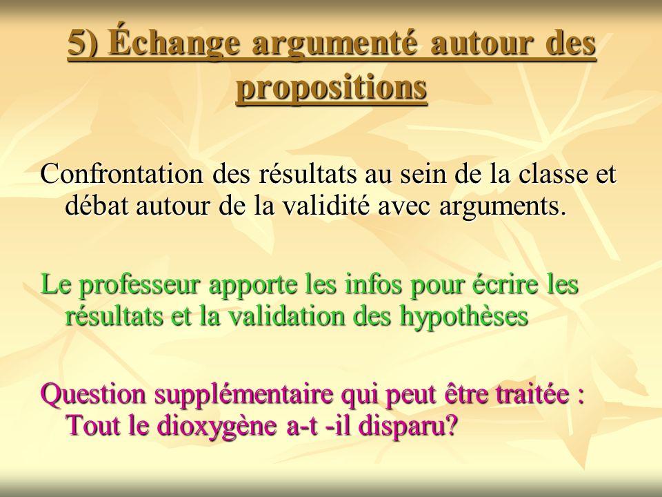5) Échange argumenté autour des propositions Confrontation des résultats au sein de la classe et débat autour de la validité avec arguments. Le profes