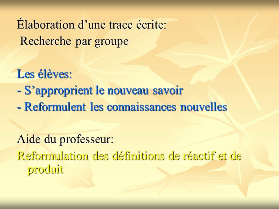 Élaboration dune trace écrite: Recherche par groupe Recherche par groupe Les élèves: - Sapproprient le nouveau savoir - Reformulent les connaissances