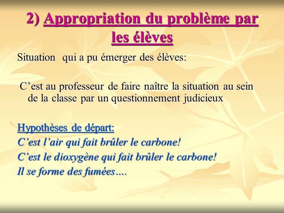 2) Appropriation du problème par les élèves Situation qui a pu émerger des élèves: Cest au professeur de faire naître la situation au sein de la class