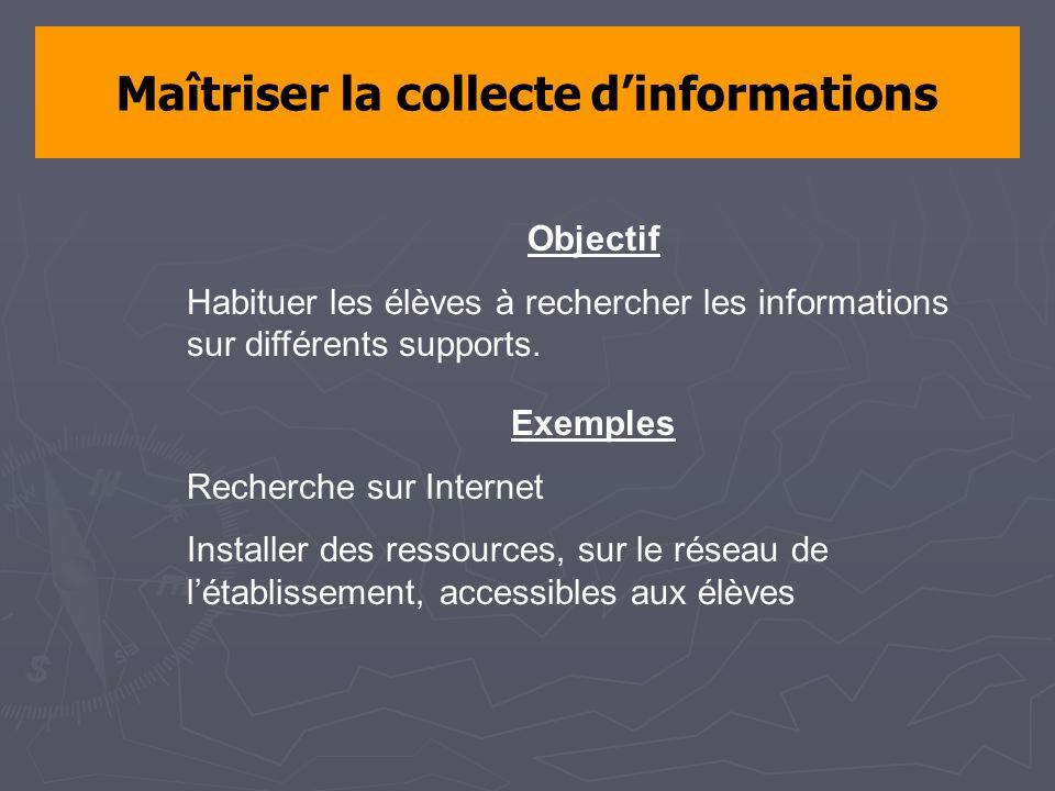 Maîtriser la collecte dinformations Exemples Recherche sur Internet Installer des ressources, sur le réseau de létablissement, accessibles aux élèves Objectif Habituer les élèves à rechercher les informations sur différents supports.