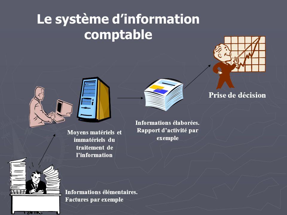 Informations élémentaires.