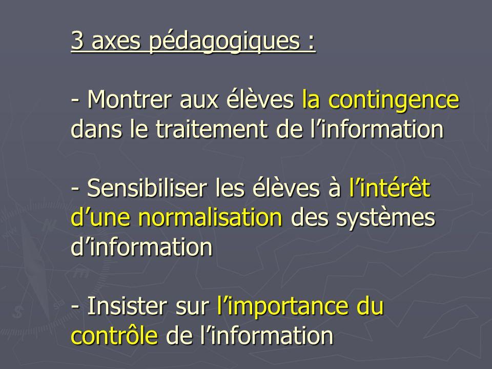 3 axes pédagogiques : - Montrer aux élèves la contingence dans le traitement de linformation - Sensibiliser les élèves à lintérêt dune normalisation des systèmes dinformation - Insister sur limportance du contrôle de linformation