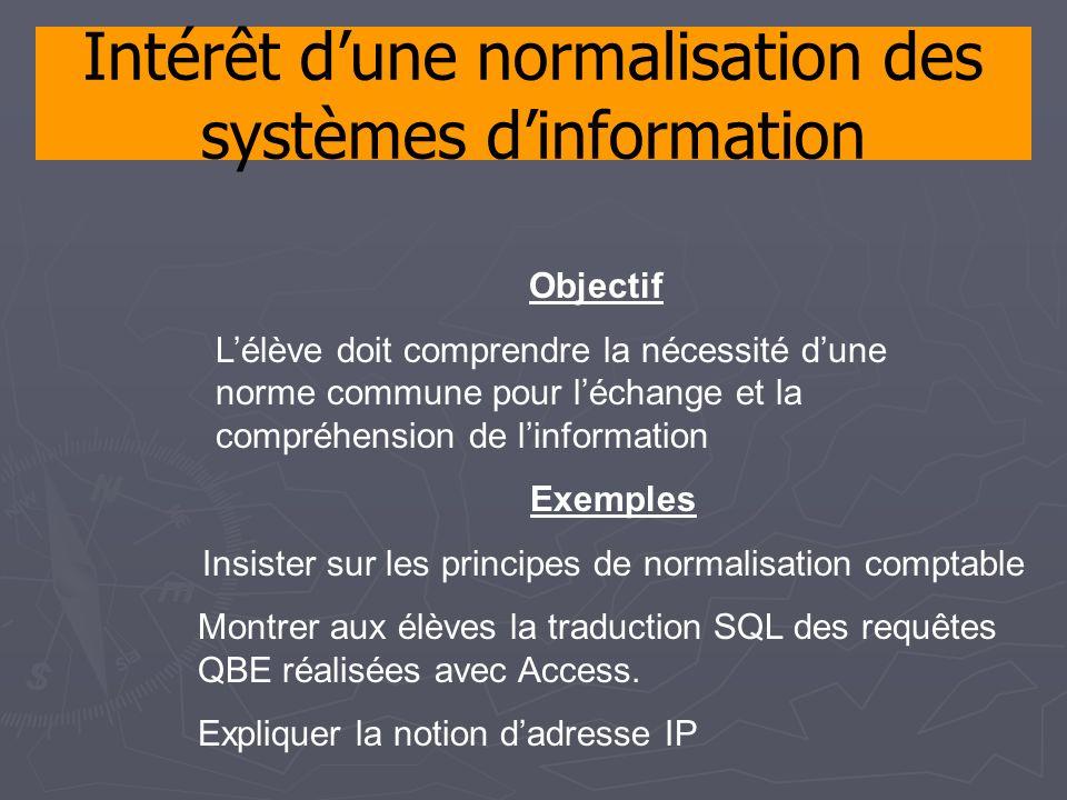 Intérêt dune normalisation des systèmes dinformation Objectif Lélève doit comprendre la nécessité dune norme commune pour léchange et la compréhension de linformation Exemples Insister sur les principes de normalisation comptable Montrer aux élèves la traduction SQL des requêtes QBE réalisées avec Access.