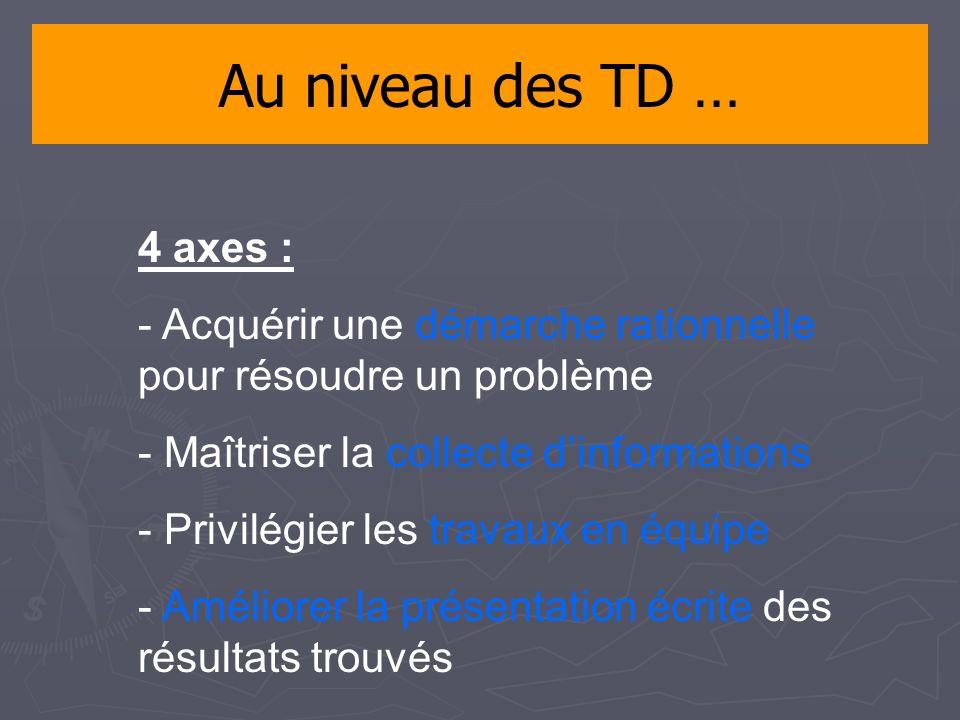 Au niveau des TD … 4 axes : - Acquérir une démarche rationnelle pour résoudre un problème - Maîtriser la collecte dinformations - Privilégier les travaux en équipe - Améliorer la présentation écrite des résultats trouvés