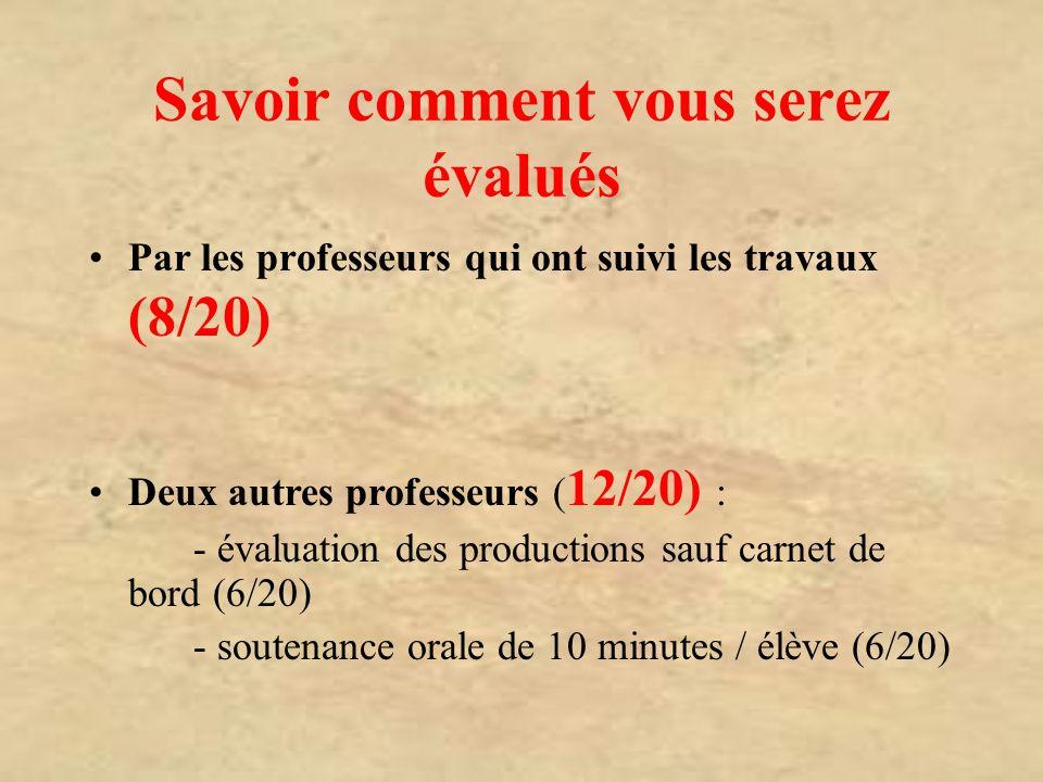 Par les professeurs qui ont suivi les travaux (8/20) Savoir comment vous serez évalués Deux autres professeurs ( 12/20) : - évaluation des productions