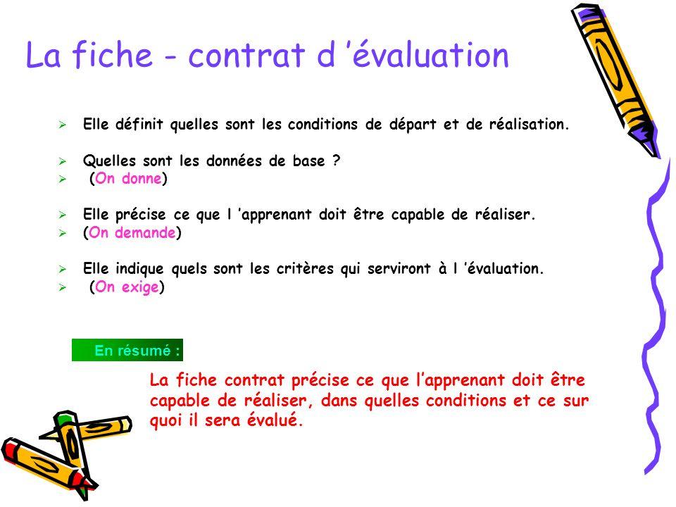 Elle définit quelles sont les conditions de départ et de réalisation. Quelles sont les données de base ? (On donne) Elle précise ce que l apprenant do