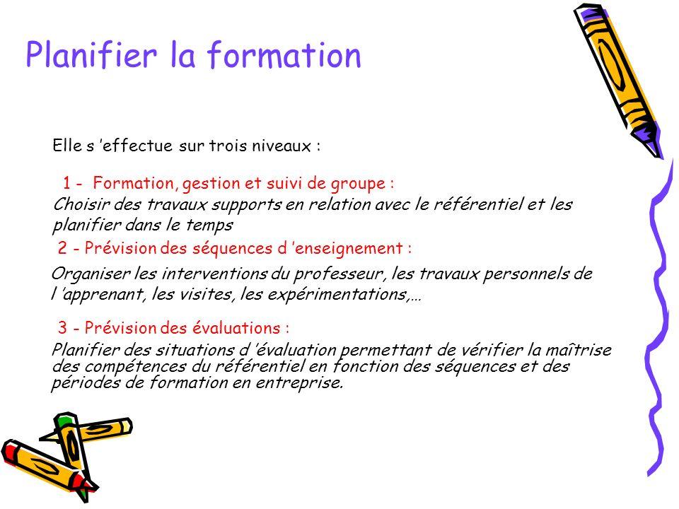 Planifier la formation Elle s effectue sur trois niveaux : 1 - Formation, gestion et suivi de groupe : Choisir des travaux supports en relation avec l