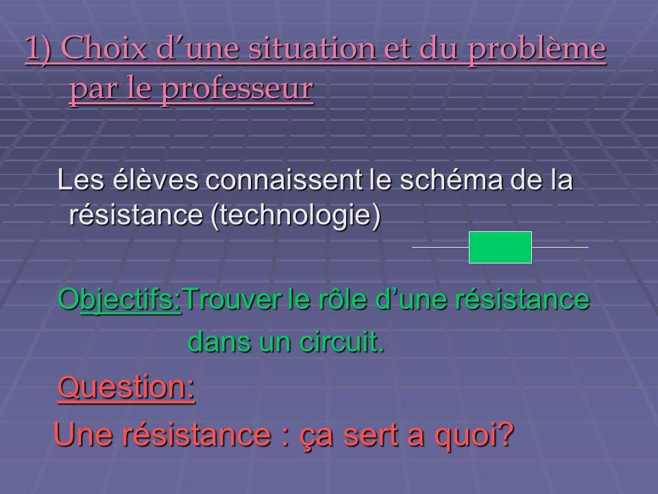 1) Choix dune situation et du problème par le professeur Les élèves connaissent le schéma de la résistance (technologie) Objectifs:Trouver le rôle dun