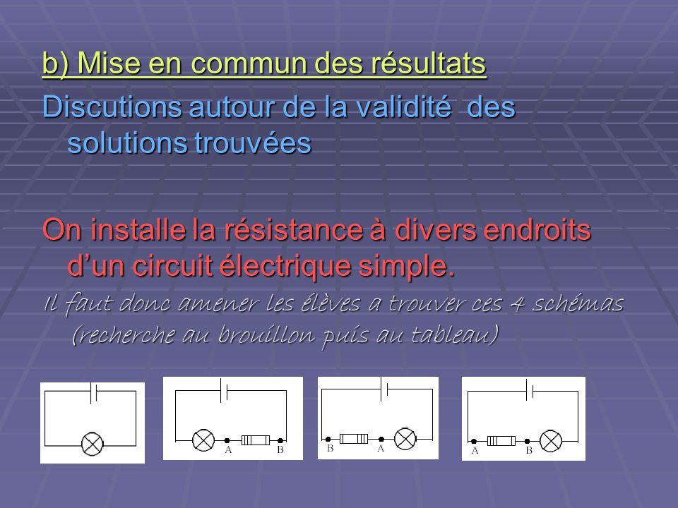 b) Mise en commun des résultats Discutions autour de la validité des solutions trouvées On installe la résistance à divers endroits dun circuit électr