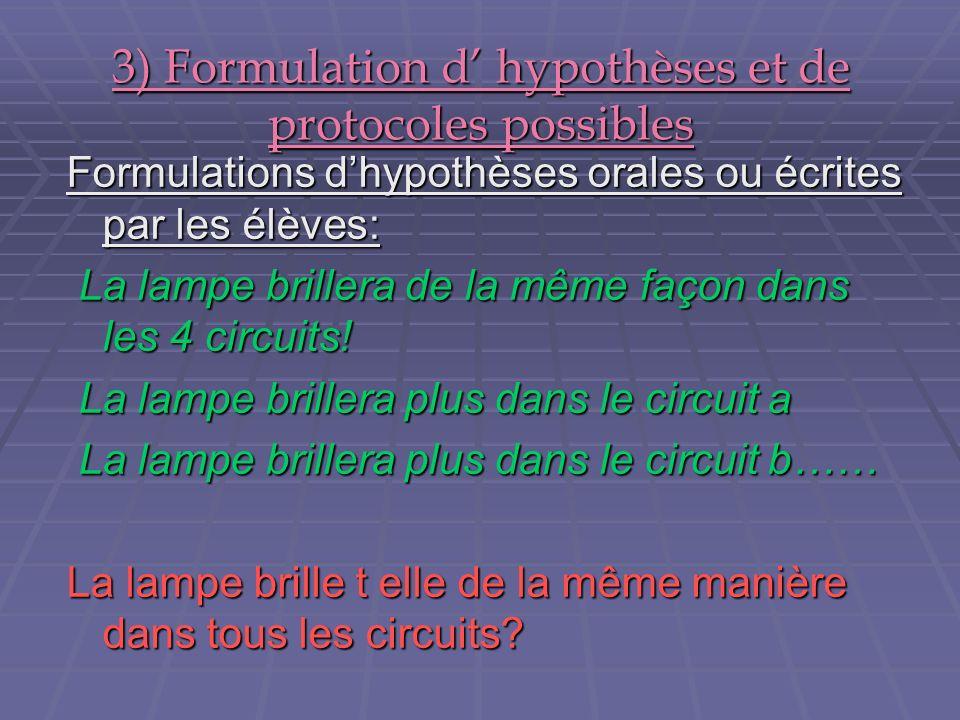 3) Formulation d hypothèses et de protocoles possibles Formulations dhypothèses orales ou écrites par les élèves: La lampe brillera de la même façon d