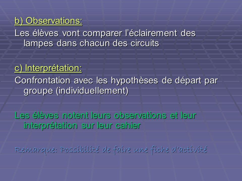 b) Observations: Les élèves vont comparer léclairement des lampes dans chacun des circuits c) Interprétation: Confrontation avec les hypothèses de dép