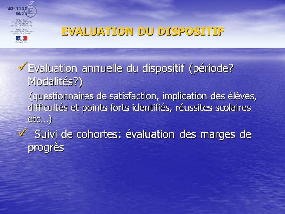EVALUATION DU DISPOSITIF Evaluation annuelle du dispositif (période? Modalités?) Evaluation annuelle du dispositif (période? Modalités?) (questionnair