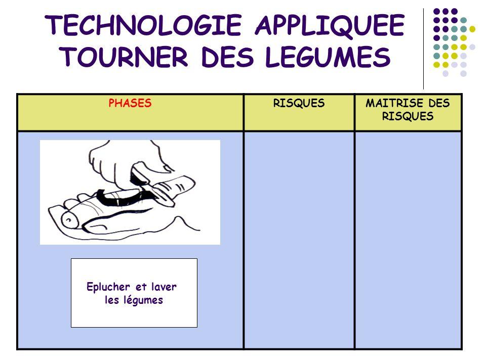 TECHNOLOGIE APPLIQUEE TOURNER DES LEGUMES PHASESRISQUESMAITRISE DES RISQUES Eplucher et laver les légumes
