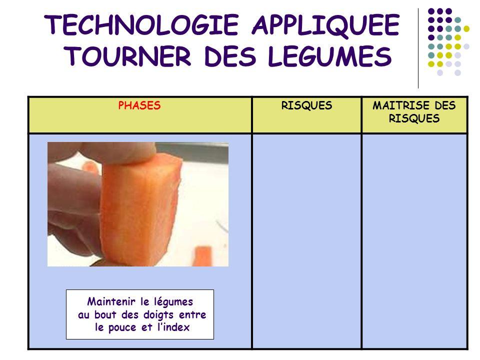TECHNOLOGIE APPLIQUEE TOURNER DES LEGUMES PHASESRISQUESMAITRISE DES RISQUES Maintenir le légumes au bout des doigts entre le pouce et lindex