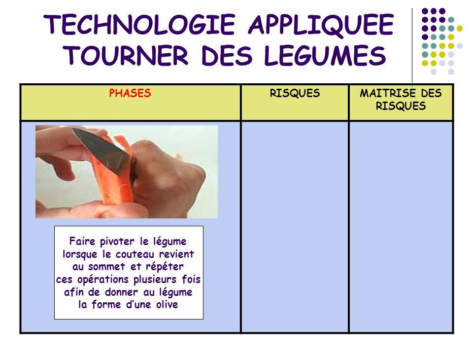 TECHNOLOGIE APPLIQUEE TOURNER DES LEGUMES PROFESSIONALISATION 3 Pomme Château 6,5 cm 65 g 1 Pommes cocotte 5,5 cm 20 g 2 Pommes vapeur 6 cm 40 g 4 Pommes fondantes 6.5 cm 85 g