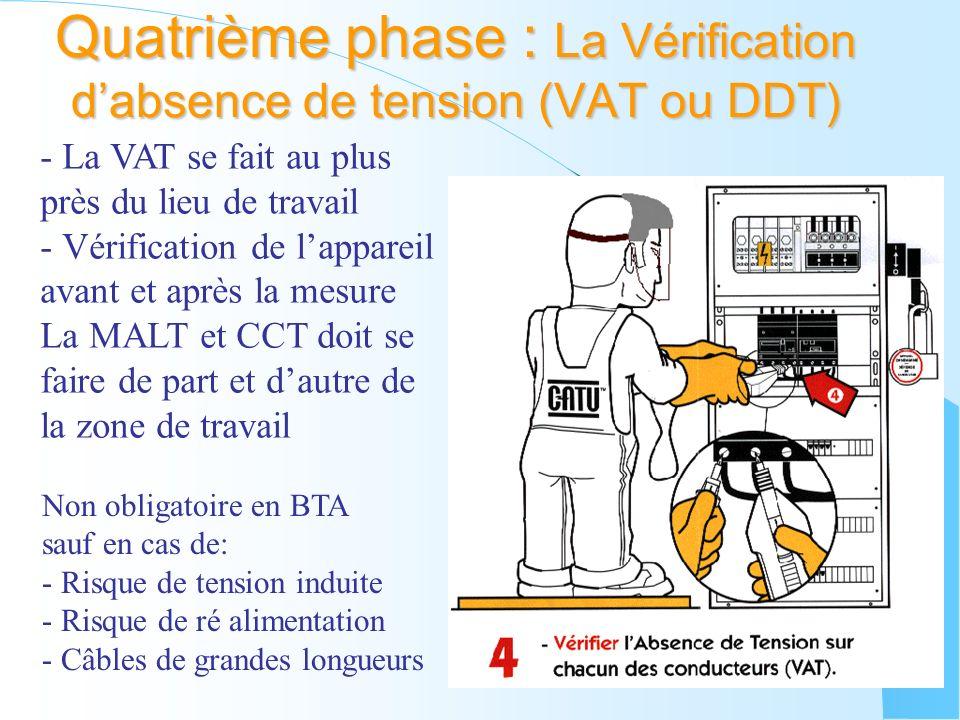 - La VAT se fait au plus près du lieu de travail - Vérification de lappareil avant et après la mesure La MALT et CCT doit se faire de part et dautre d