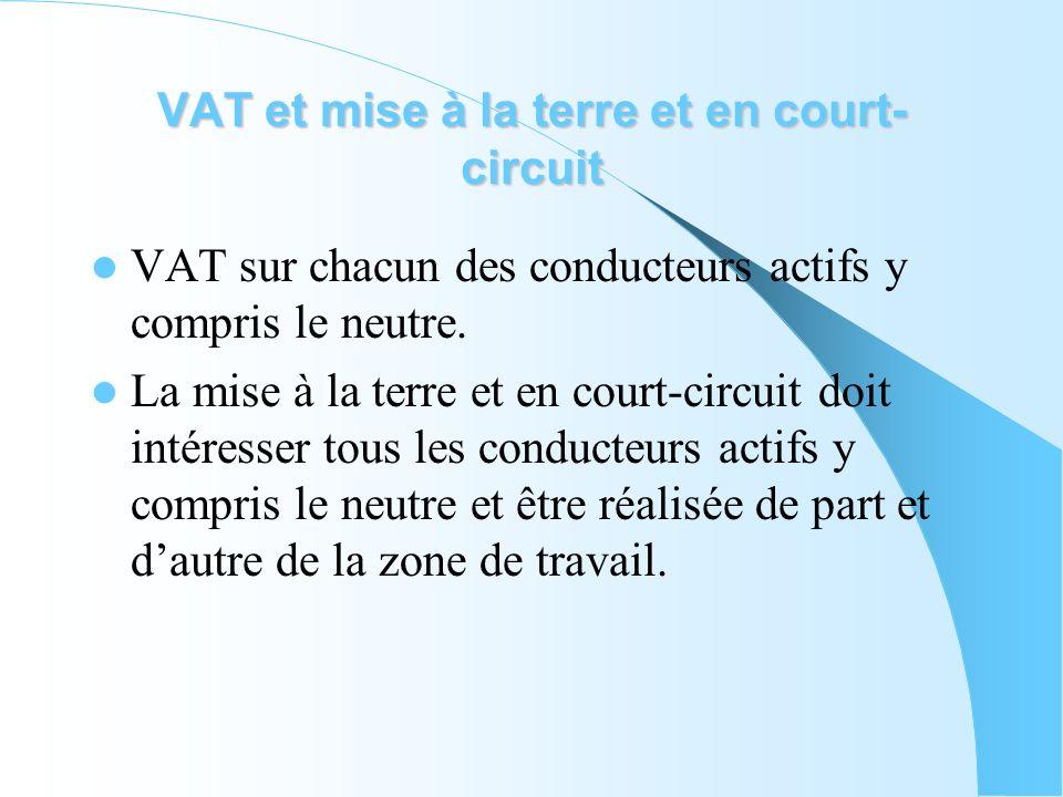 VAT et mise à la terre et en court- circuit VAT sur chacun des conducteurs actifs y compris le neutre. La mise à la terre et en court-circuit doit int