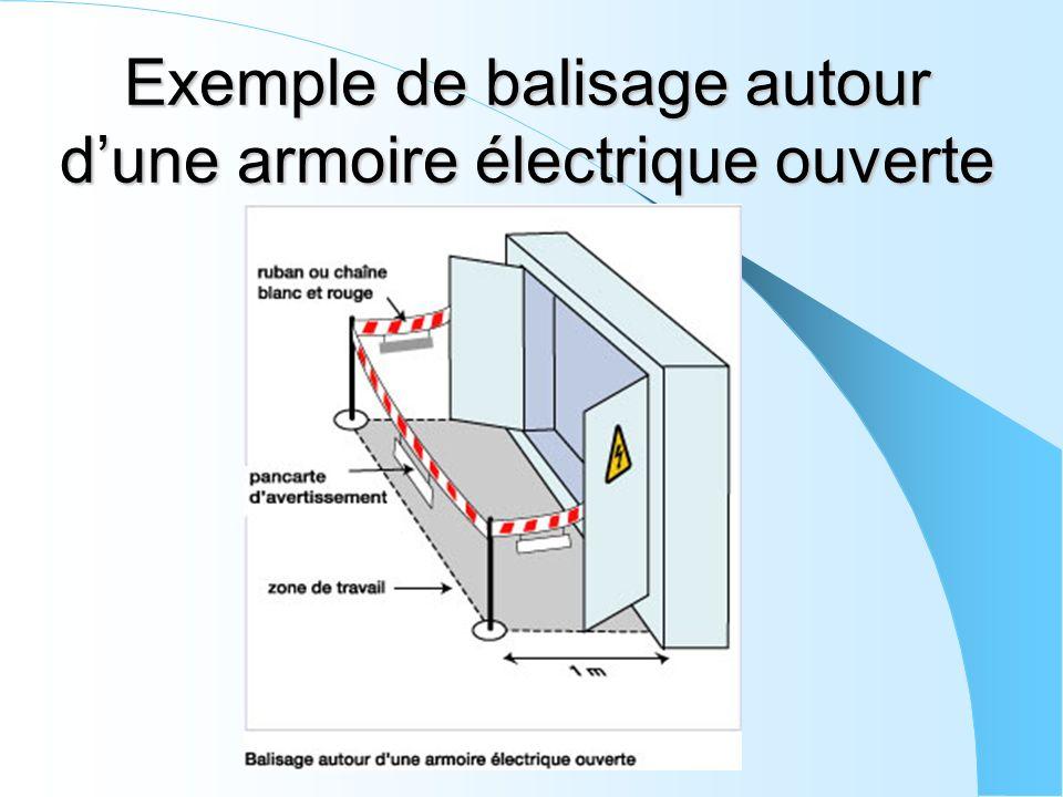 Exemple de balisage autour dune armoire électrique ouverte