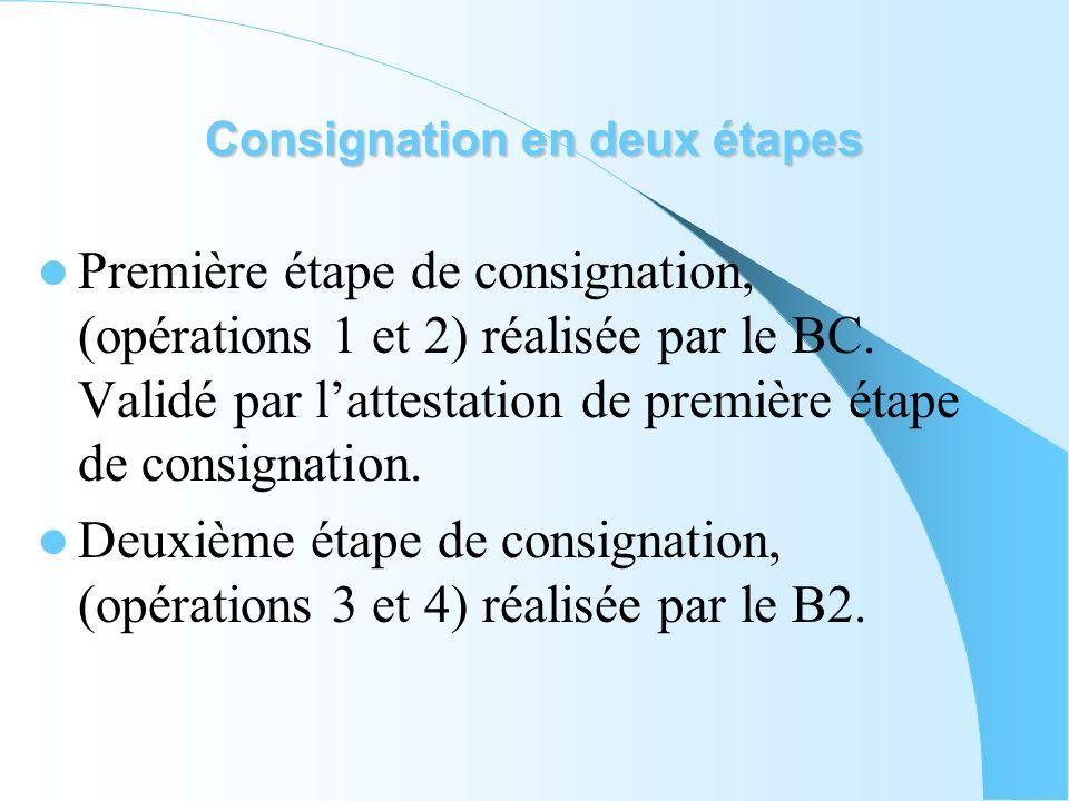 Consignation en deux étapes Première étape de consignation, (opérations 1 et 2) réalisée par le BC. Validé par lattestation de première étape de consi
