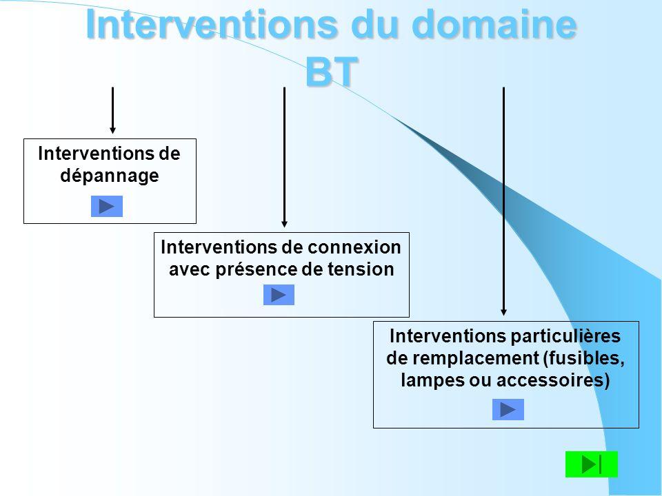 Interventions du domaine BT Interventions de dépannage Interventions de connexion avec présence de tension Interventions particulières de remplacement