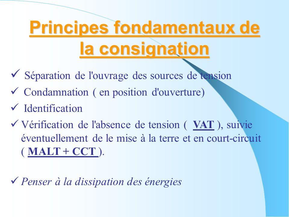 Séparation de l'ouvrage des sources de tension Condamnation ( en position d'ouverture) Identification Vérification de l'absence de tension ( VAT ), su