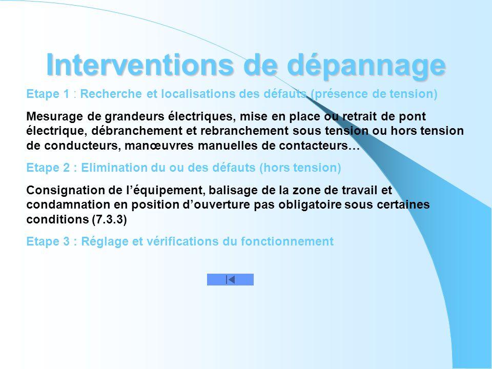 Interventions de dépannage Etape 1 : Recherche et localisations des défauts (présence de tension) Mesurage de grandeurs électriques, mise en place ou