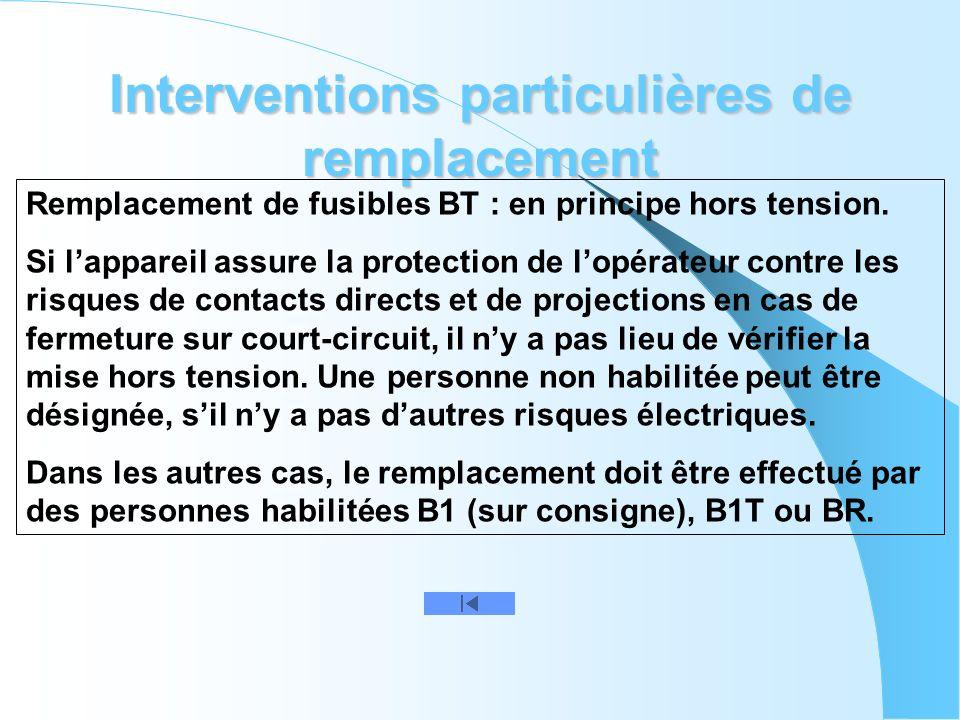Interventions particulières de remplacement Remplacement de fusibles BT : en principe hors tension. Si lappareil assure la protection de lopérateur co
