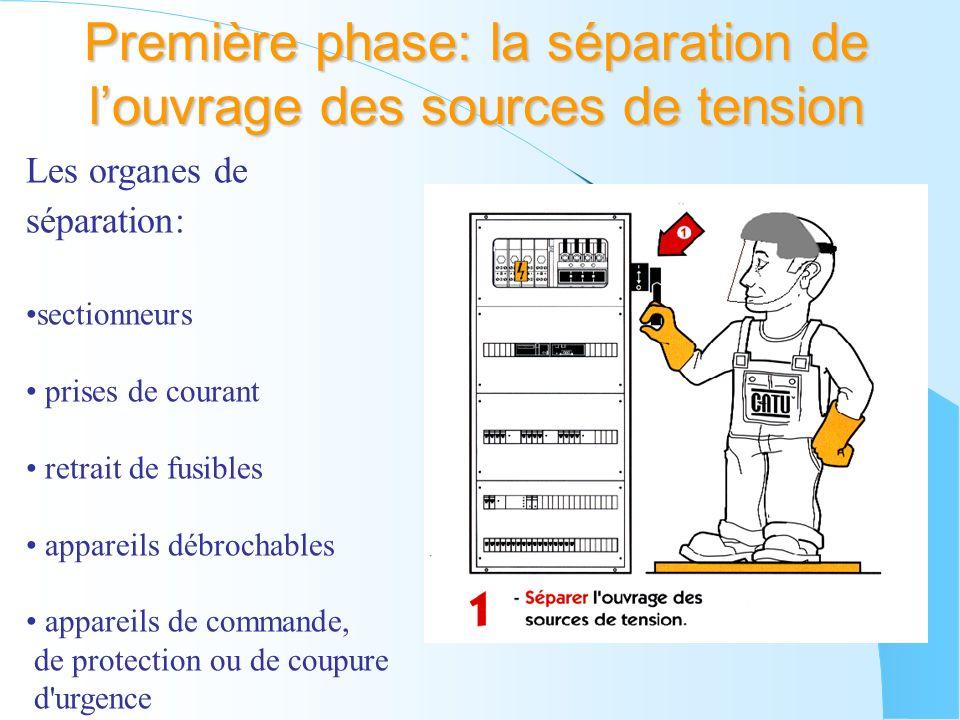 Les organes de séparation: sectionneurs prises de courant retrait de fusibles appareils débrochables appareils de commande, de protection ou de coupur