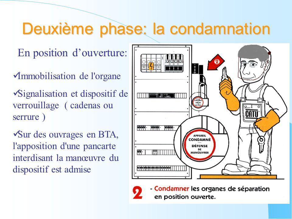 Immobilisation de l'organe Signalisation et dispositif de verrouillage ( cadenas ou serrure ) Sur des ouvrages en BTA, l'apposition d'une pancarte int