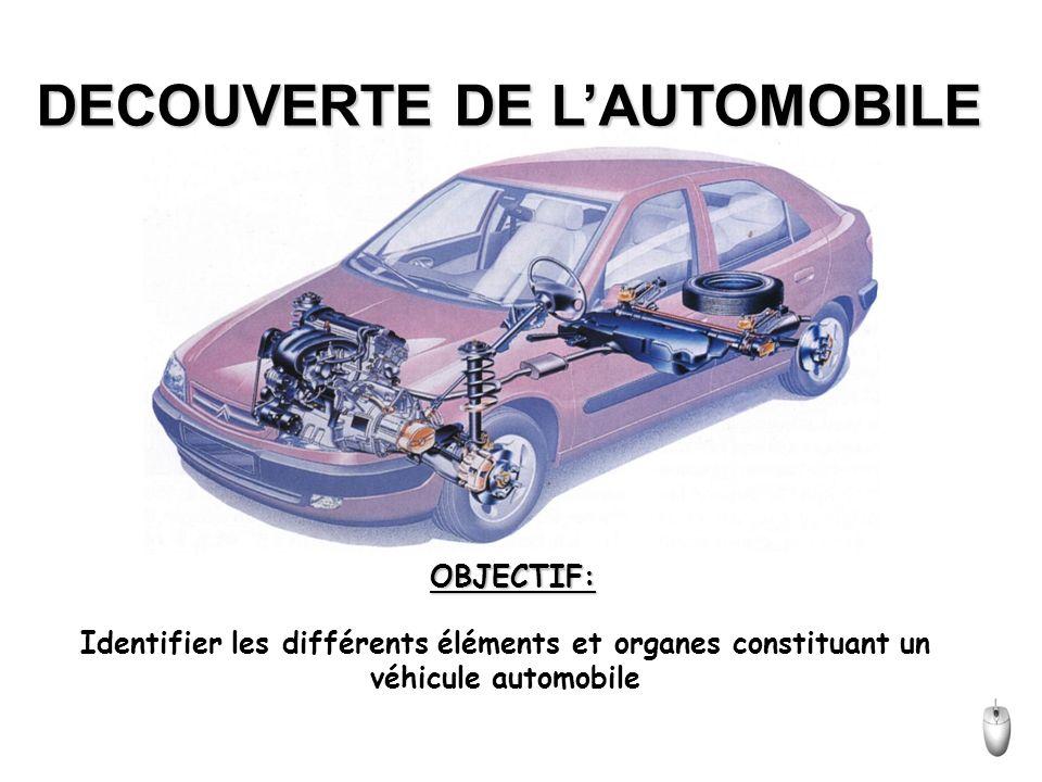 DECOUVERTE DE LAUTOMOBILE OBJECTIF: Identifier les différents éléments et organes constituant un véhicule automobile