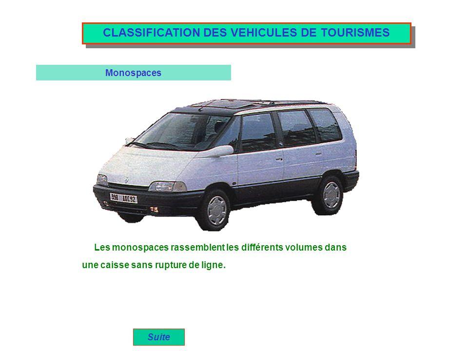 CLASSIFICATION DES VEHICULES DE TOURISMES Monospaces Suite Les monospaces rassemblent les différents volumes dans une caisse sans rupture de ligne.
